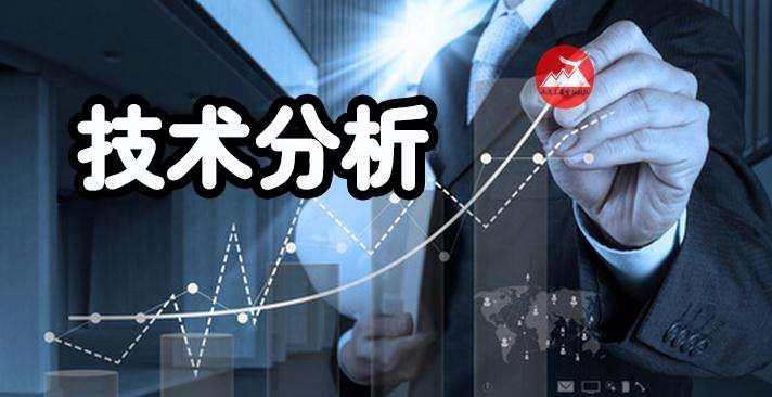 期货交易策略及风险防范-技术分析要点